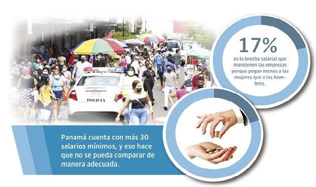 Entre los países de Latinoamérica, Panamá es el mejor pagado con $721.