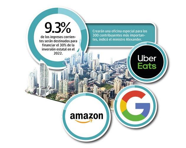 Se está evaluando aplicar un nuevo impuesto a la economía digital.