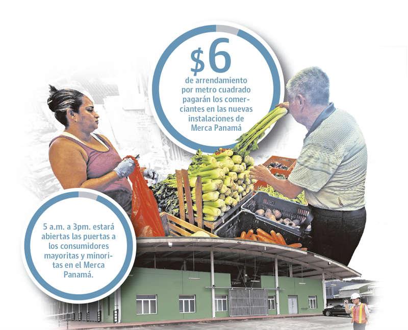 Los productores esperan aumentar las ventas con el traslado a Merca Panamá.