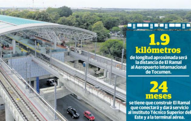 La constructora española OHL está asociada con el conglomerado industrial portugués MOTA-ENGIL, y el pasado viernes presentaron su propuesta técnica y económica para la extensión de la Línea 2 del Metro de Panamá a la terminal aérea.