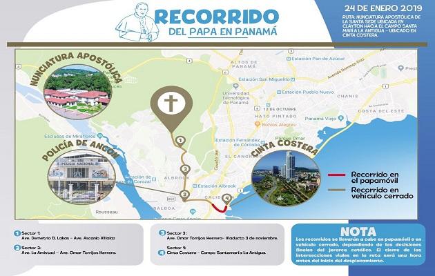 Mapa conceptual con el recorrido del papa, el primer día. Víctor Arosemena
