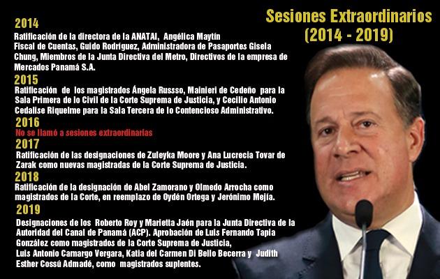 En el 2016 fue el único año en el que Juan Carlos Varela no convocó a sesiones extraordinarias.