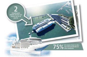 La construcción del nuevo puerto de cruceros de Amador que inició en el 2017.