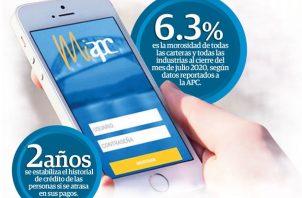 Carlos Berguido, presidente ejecutivo de la Asociación Bancaria de Panamá, dijo que la iniciativa tiene buenas intensiones pero termina perjudicando a la misma gente que quiere ayudar.