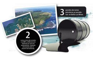 Se trata del proyecto de despacho de bunkering en una zona de mar en Bahía las Minas en Colón, el cual ya ha sido rechazado por grupos ambientalistas desde la gestión de Juan Carlos Varela.