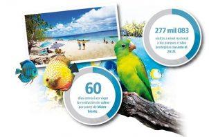 Las áreas protegidas más visitadas en el 2019 fueron la Reserva Forestal La Yeguada ubicada en la provincia de Veraguas y el Refugio de Vida Silvestre Isla Iguana en Pedasí, Los Santos.