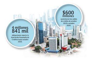 A la fecha hay más de 150 mil contratos suspendidos en el Ministerio de Trabajo y Desarrollo Laboral (Mitradel), por lo que la contracción del crédito es producto del desempleo.