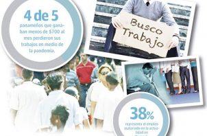 A la fecha se han reactivado cerca de 109 mil contratos laborales de un total de 280 mil, según datos de la Ministerio de Trabajo y Desarrollo Laboral (Mitradel).