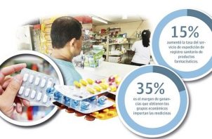 El desabastecimiento de medicamentos en la Caja de Seguro Social (CSS) es debido a la existencia de 5 grupos familiares que tienen el control total de todo el mercado de medicamentos.