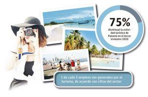 El turismo interno genera el 15% del total que aporta la industria anualmente sumas que ascienden a los $4 mil millones de dólares.