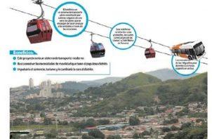 Este proyecto fue visto desde una perspectiva municipal por las alcaldías de San Miguelito y Panamá. Ahora es llevado por el metro. Archivo