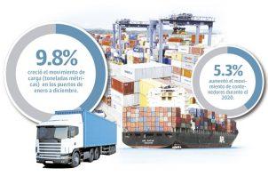 El Sistema Portuario de Panamá está conformado por 41 puertos de los que 22 son administrados por la Autoridad Marítima de Panamá.