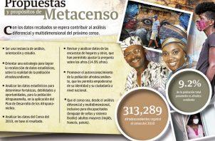 La Mesa Técnica Afro Censo se conformó desde el 2016.