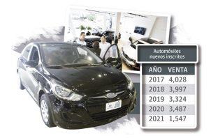 La caída del 50% del 2020 representa una suma entre $500 millones a $600 millones, de acuerdo el presidente de Adap.