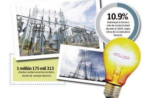 Las distribuidoras de electricidad a través de la Cámara de Comercio de Panamá manifestaron que han cargado con todo el peso de la moratoria sin un inexplicable apoyo del gobierno.