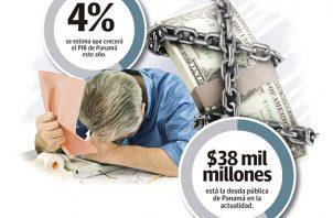 La rebaja de la calificación de tres calificadoras de riesgo implica que el país tiene menos capacidad para pagar sus deudas.