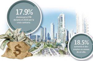 El reporte hace una buena evaluación de Panamá en materia macroeconómica, fiscal y capacidad para pagar la deuda externa.