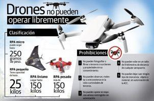 Gobierno intenta blindar el espacio aéreo del Complejo Penitenciario La Joya