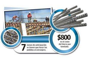 A la vez de que el hierro ha subido, también aumentó la traída de contenedores que antes estaba en $3 mil a $4 mil ahora su precio es de $10 mil.