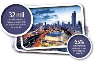 Desde enero de 2021 a la fecha, Panamá se ha posicionado como un destino turístico de interés en el radar de más de 60 mil compradores del sector de viajes.