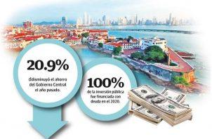 El ministro de Economía y Finanzas, Héctor Alexander señaló que la programación de los ingresos a futuro del Gobierno siempre va a estar ligada a los ingresos del Canal de Panamá.