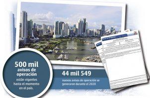 Panamá (25,308), Panamá Oeste (8,798) y Chiriquí (6,837) son las provincias con mayor número de nuevo aviso de operación para personas naturales y jurídicas el año pasado.