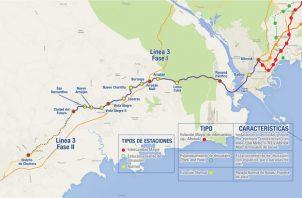 La Línea 3 del Metro de Panamá contempla un tramo soterrado, con una longitud aproximada de 5.3 kilómetros.