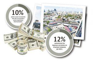 El cierre de las actividades económicas no esenciales durante casi la mitad de 2020 produjo una abrupta caída del 17.9% del producto interno bruto (PIB) de Panamá.