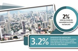 La nueva extensión indica que una parte significativa de los prestatarios panameños permanecen afectados por las medidas de distanciamiento social y las tasas de infección aún elevadas.