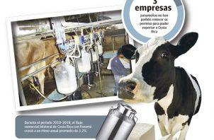 Actualmente, Panamá es autosuficiente en la producción de leche grado A con 400 mil litros diarios; no obstante, no es autosuficiente en la producción de leche grado B o industrial.