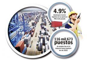 El pasado mes de mayo la Autoridad de Aduanas y la Cámara de Comercio, Industrias y Agricultura de Panamá (CCIAP) firmaron un Memorando de Entendimiento con el objetivo e fortalecer el sector logístico del país, y para lo cual se establecerá una mesa de trabajo permanente. Foto:Epasa