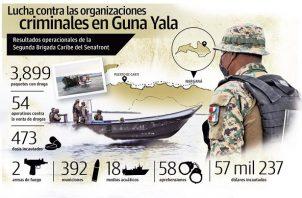 Durante el primer semestre lograron capturar 3 mil 899 paquetes de sustancias ilícitas en toda la Comarca Guna Yala. Foto: Infografía Epasa