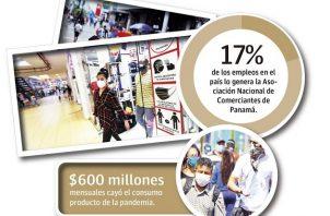 Anadeco enfatizó que se requiere mirar el ejemplo de países vecinos, que pese a igual situación que Panamá, han implementado acciones de prevención sin restringir la movilidad de sus ciudadanos, ni afectar la actividad comercial.