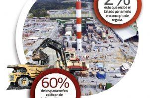 """El pasado 28 de junio el pleno de la Corte Suprema de Justicia decidió """"rechazar de plano por improcedentes"""" todos los recursos interpuestos por la empresa Minera Panamá."""