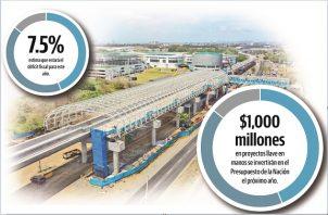 Estrada indicó que 8 mil millones para inversión no se consigue localmente, por lo que debemos recurrir al inversionita extranjero.