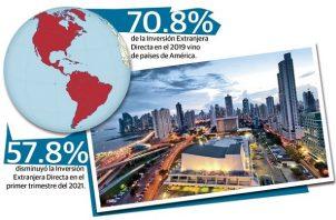 A marzo del 2021 Panamá alcanzó un saldo neto de $453.6 millones en la Inversión Extranjera Directa, presentando una disminución absoluta de $622.3 millones.