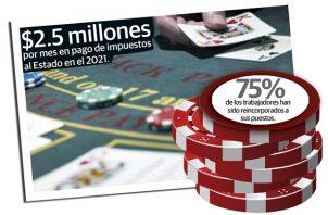 La Asociación Panameña de Operadores de Juegos (Apojuegos) ve con preocupación la situación económica del país.