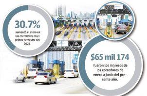 """ENA manifestó a Panamá América que """"reactivar la actividad económica y por ende los contratos, produce una mejoría en los tránsitos y en consecuencia en los ingresos""""."""