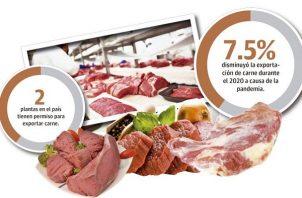 Uno de los requisitos que exige Estados Unidos a Panamá para recibir su carne es que cuente con un laboratorio de primer mundo, con los más altos estándares internacionales, para poder realizar 22 pruebas analíticas necesarias.