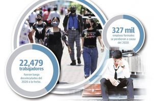 A 17 meses desde que inició la crisis sanitaria del coronavirus en el país aún hay miles de panameños que no han podido regresas a sus puestos de trabajo.