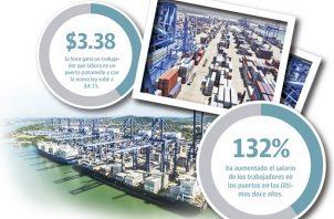 Los empresarios aseguran que esta modificación supone un impacto negativo directo en momentos de crisis para un sector de gran trascendencia dentro de la economía panameña.