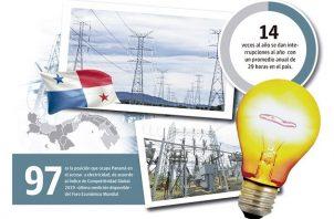 El Centro Nacional de Competitividad señaló que el sector de energía tiene retos que atender como garantizar un suministro de energía, suficiente y oportuno.
