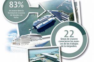 Se trata de tres compañías: Royal Caribbean, Carnival y Norwegian Cruise Line.